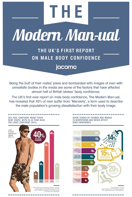 Body Confidence Survey With Jacamo