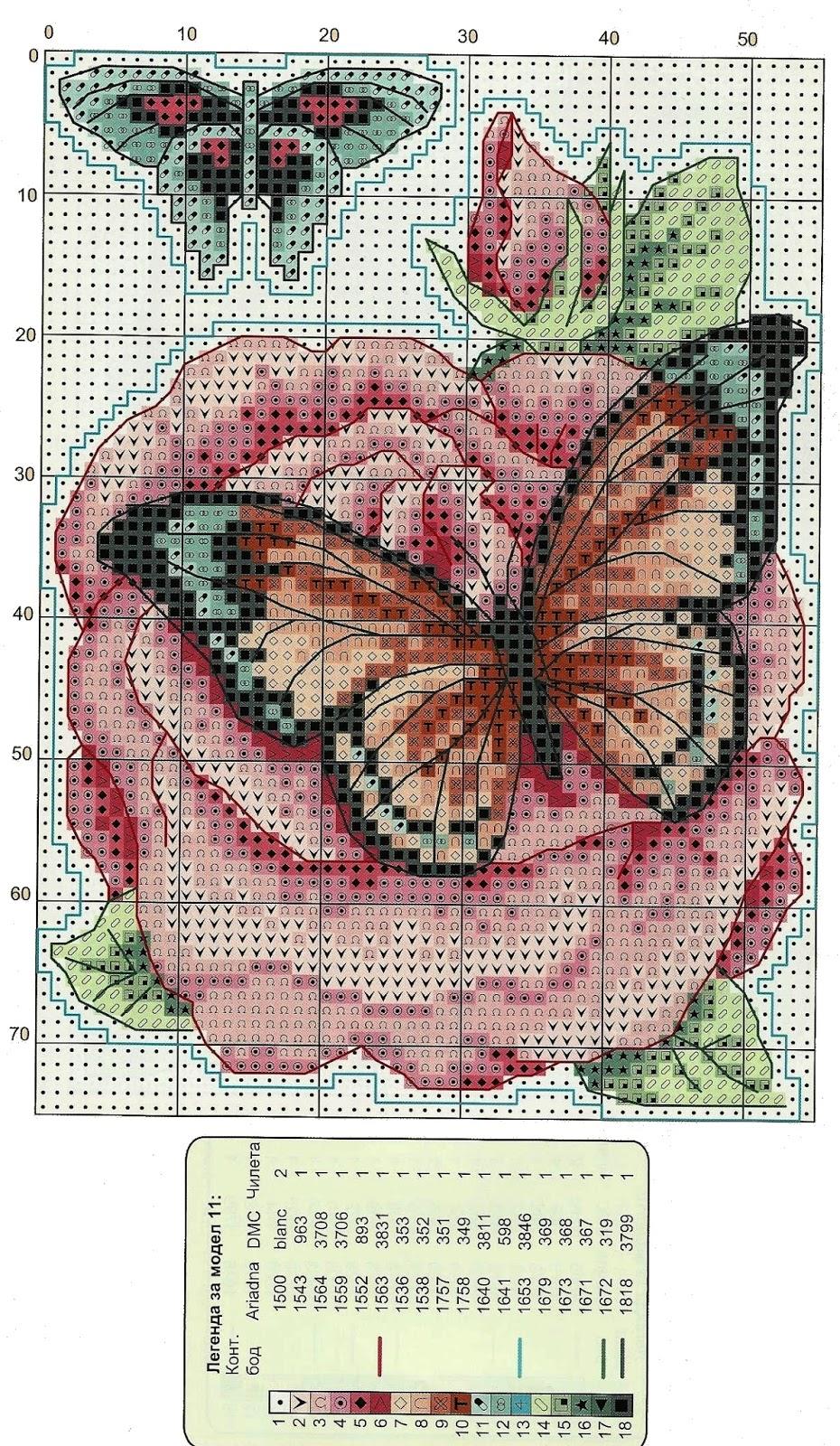 Scarica schemi a punto croce e for Farfalle punto croce schemi gratis