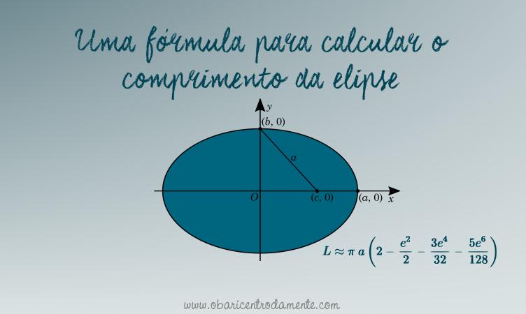 Uma fórmula para calcular o comprimento da elipse