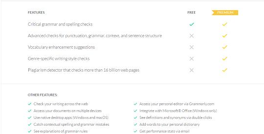 grammarly free, free vs premium, grammaly premimum