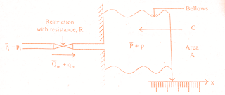 transfer-function-of-pneumatic-system