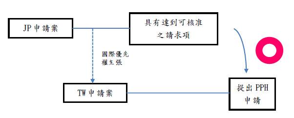 enpan's Patent & Linux practice