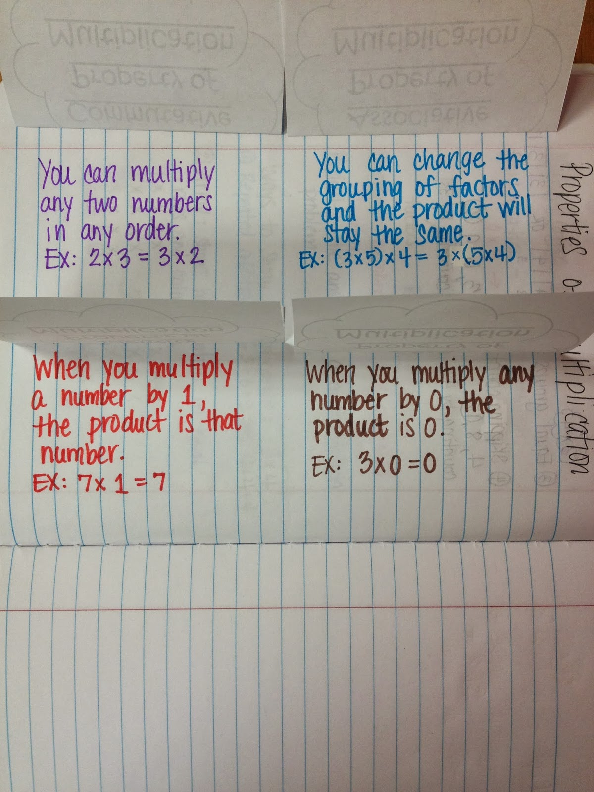 Ms Cao S 4th Grade Math Properties Of Multiplication