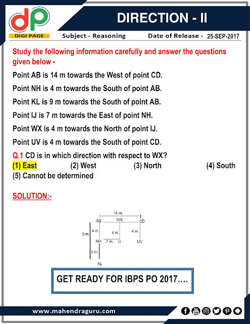 DP | Puzzle for IBPS PO | 25 - 09  - 17
