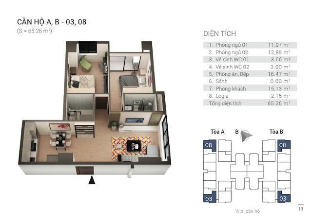 Thiết kế căn hộ 03, 08 chung cư Tứ Hiệp Plaza