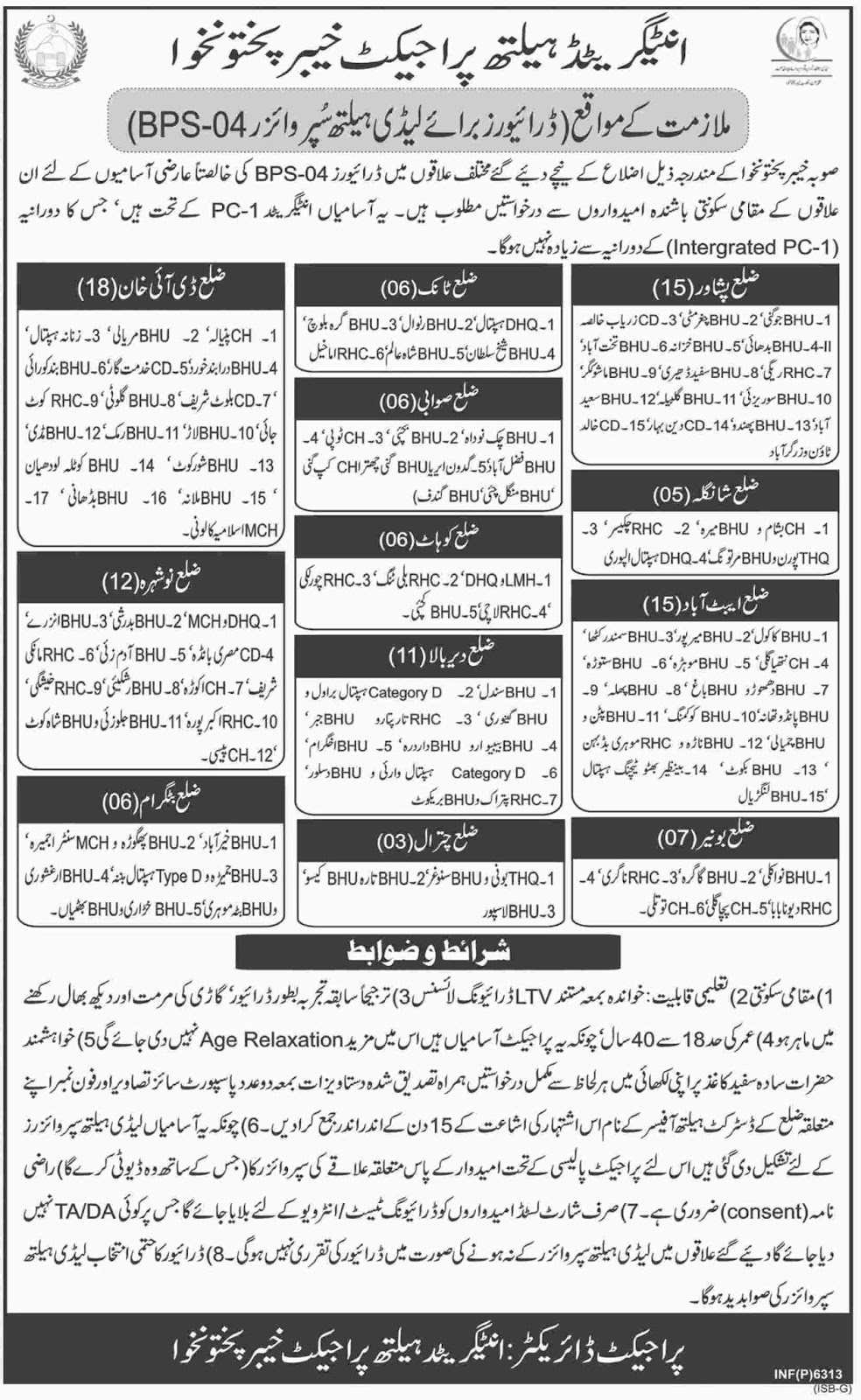 Jobs in Health Department KPK   Oct 2017