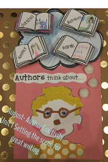 https://www.teacherspayteachers.com/Product/Tales-of-a-First-Grade-Writer-August-Daily-Writers-Workshop-Plans-2689366