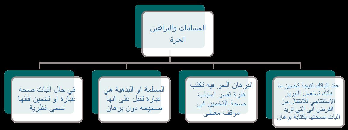 كتاب الرياضيات 4 نظام المقررات