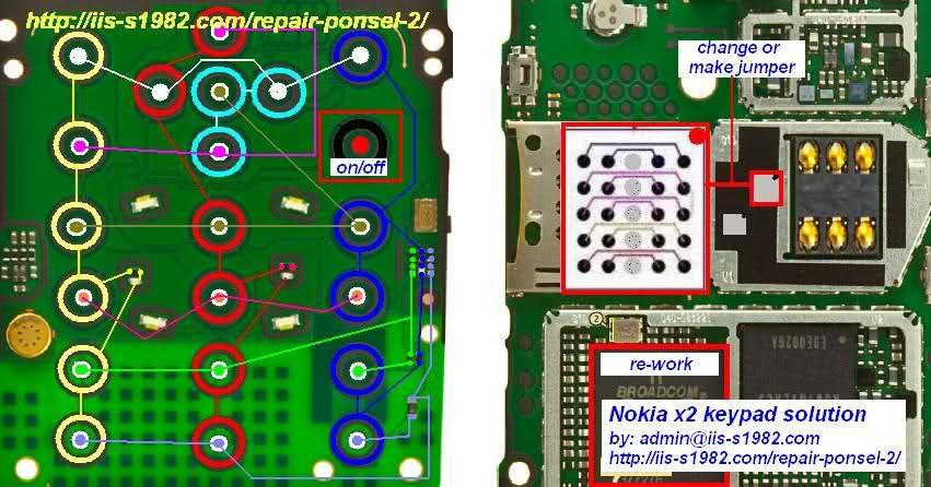 Nokia 130 Keypad 1 2 3 Solution / Swissgear Wireless Mouse