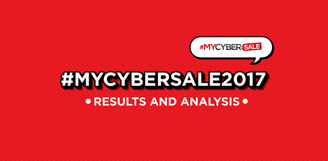 #MYCYBERSALE 2017 Results & Analysis