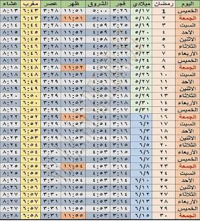 امساكية رمضان ٢٠١٨ مصر- إمساكية رمضان ١٤٣٩ في مصر وموعد الإفطار، موعد السحور، مواقيت الصلاة