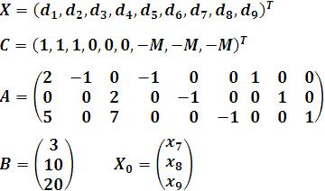 Poniendo la forma estándar del programa matemático en forma matricial estándar