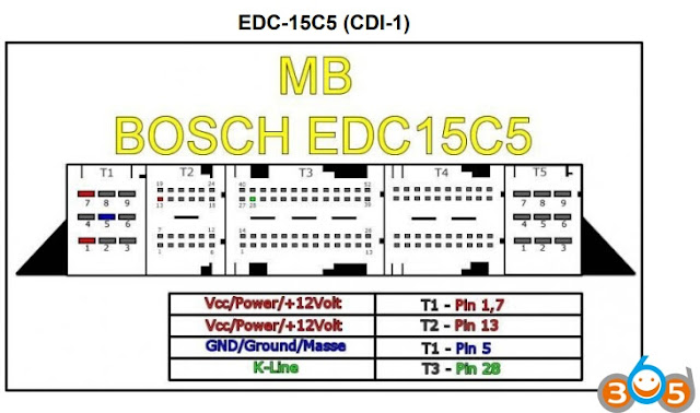 EDC15C5-cdi1-1