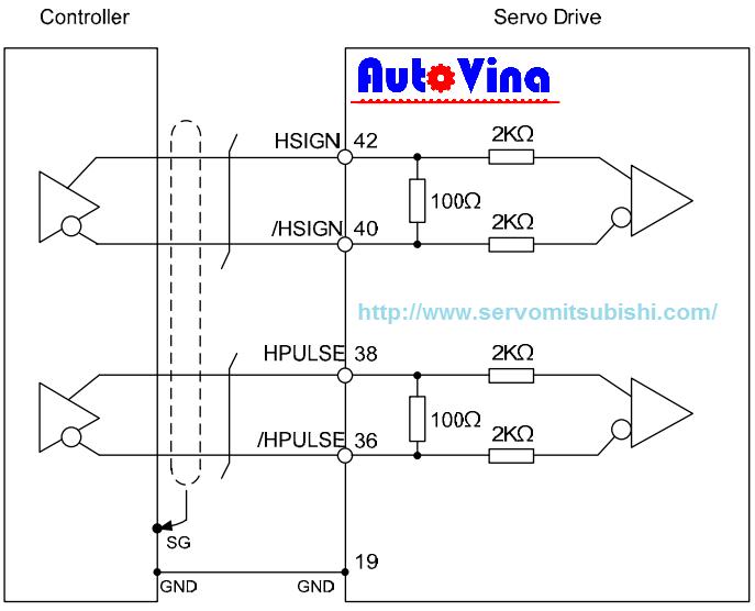 Sơ đồ đấu nối điều khiển phát xung cho servo ngõ vào xung Line driver 5V tốc độ rất cao 4MHz