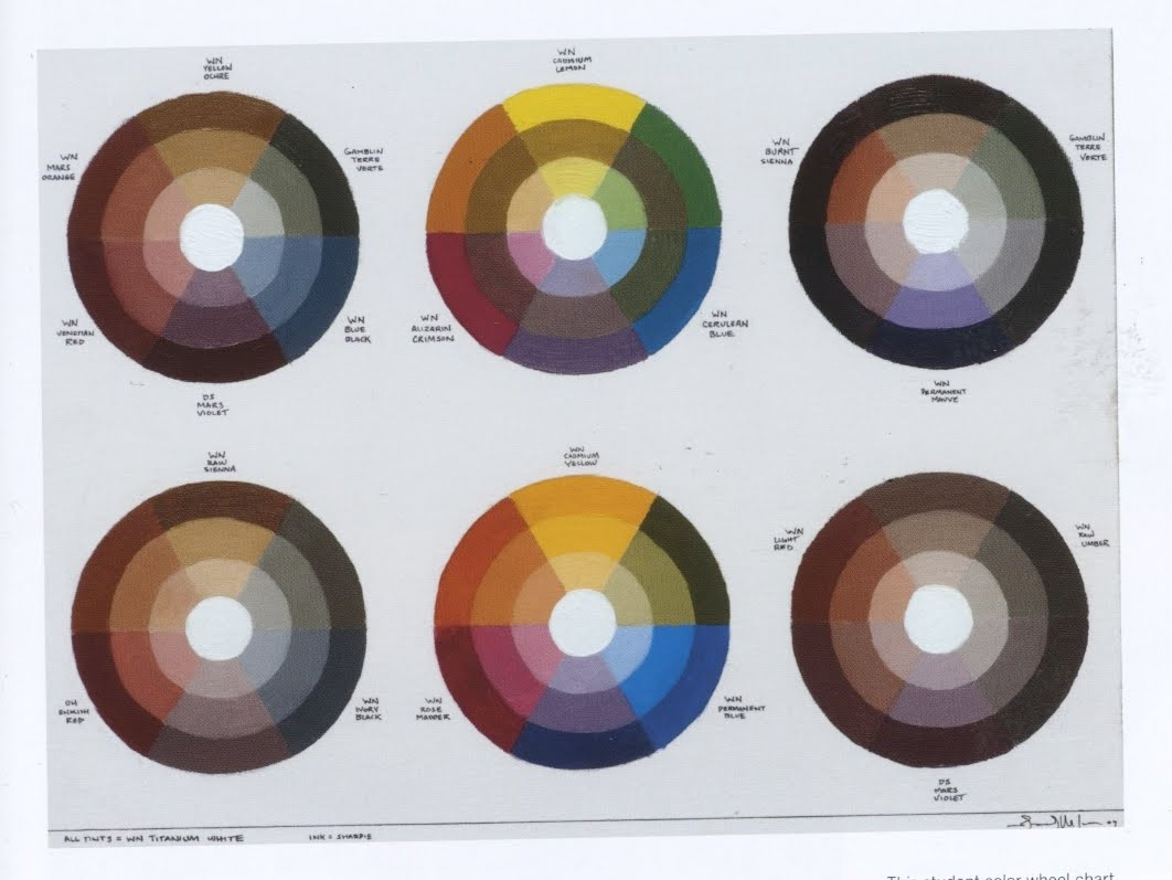 PAINTXDRAW: Color Theory