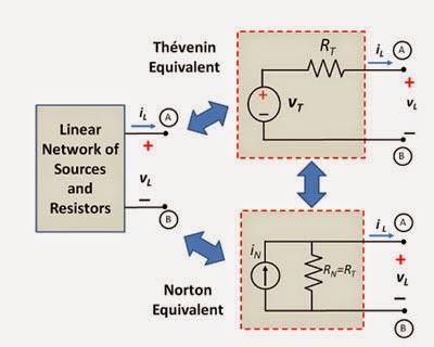Electric circuit analysis formula sheet tipsntricks for Motor circuit analysis training