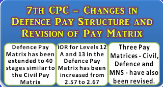 7th-cpc-defence-pay-matrix-changes