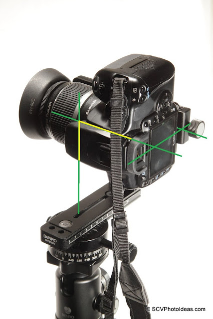 Camera positioning on Benro Multi Row Panorama Head - side camera view