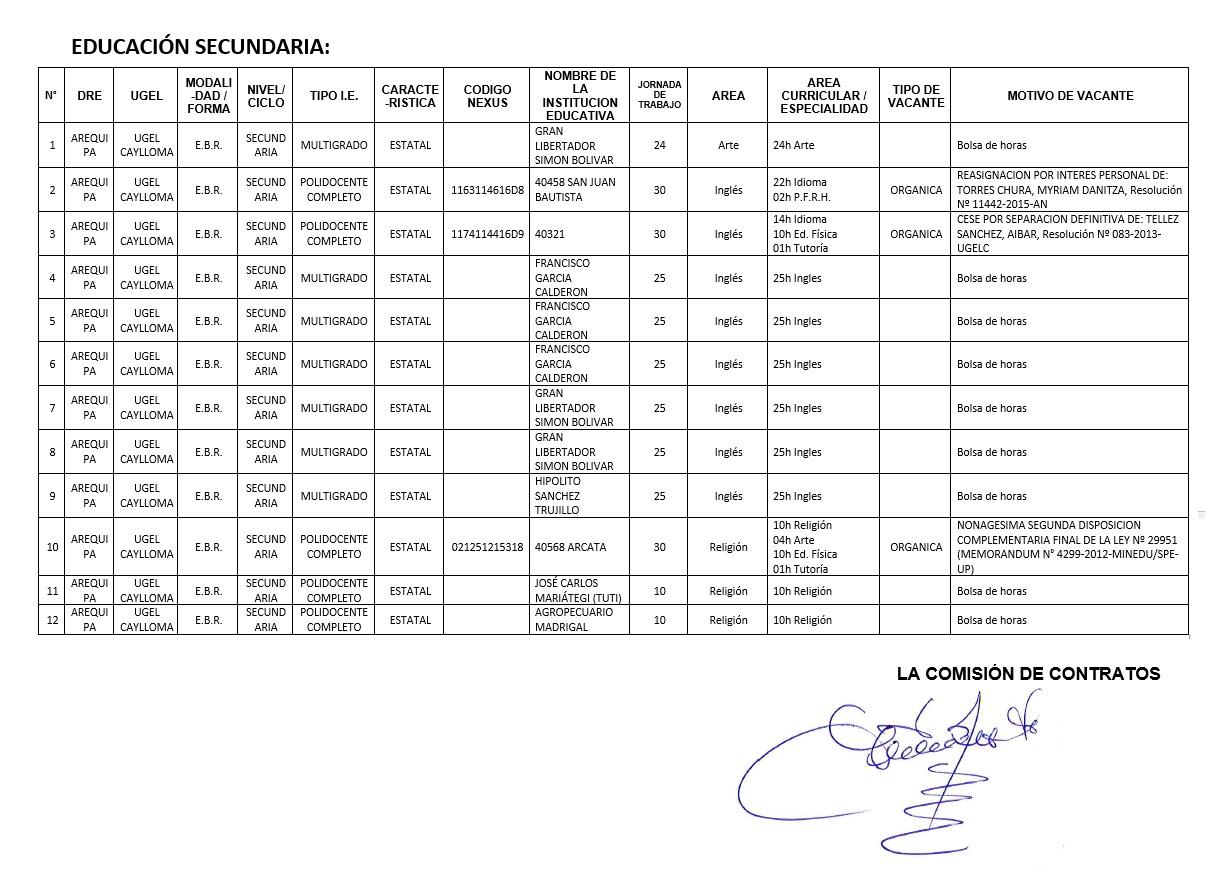 Contrato Docente 2018 Convocatoria Y Plazas Vacantes