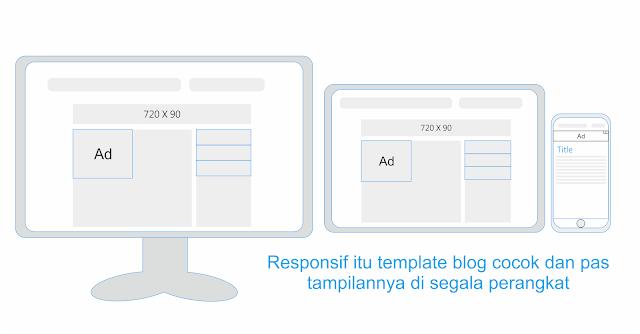 responsivitas sebuah blog sangat dipengaruhi oleh template yang dipilih, sehingga dapat memenuhi standar mesin pencarian