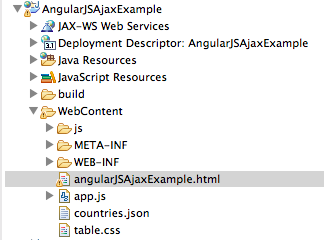 AngularJS Ajax example using $http - Java2Blog