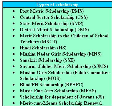 Kerala DCE Scholarships