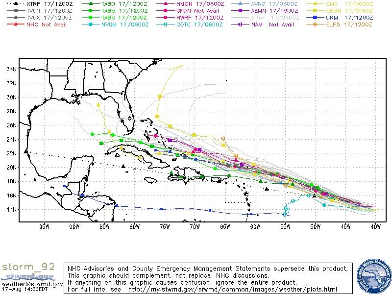 Hurricane Gert churns up risky  swells on USA  east coast