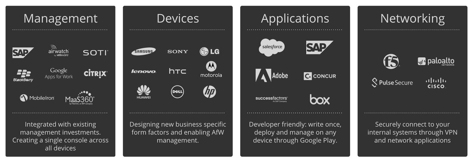 Partners Android for Work anunciado pela Google image