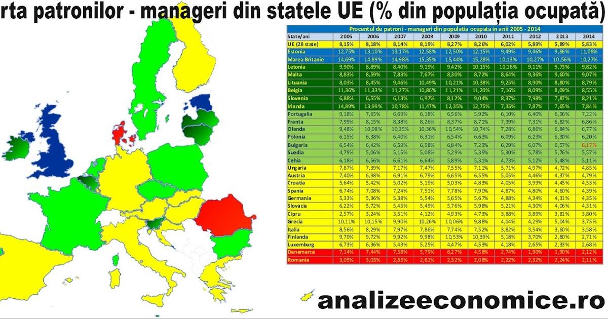 Harta Patronilor Manageri Din Statele Ue Analize Economice