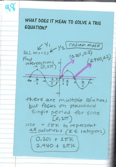 Beautiful Math: Solving Trig Equations part one revisited