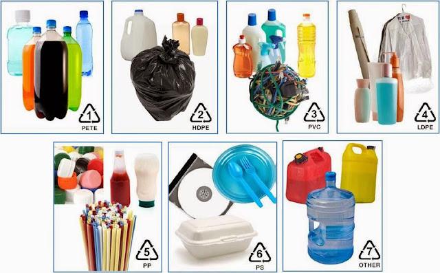 Tanda Segitiga Pada Wadah Plastik