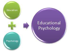 Psikologi Pendidikan: Topik Pembahasan, Definisi, dan Sejarah