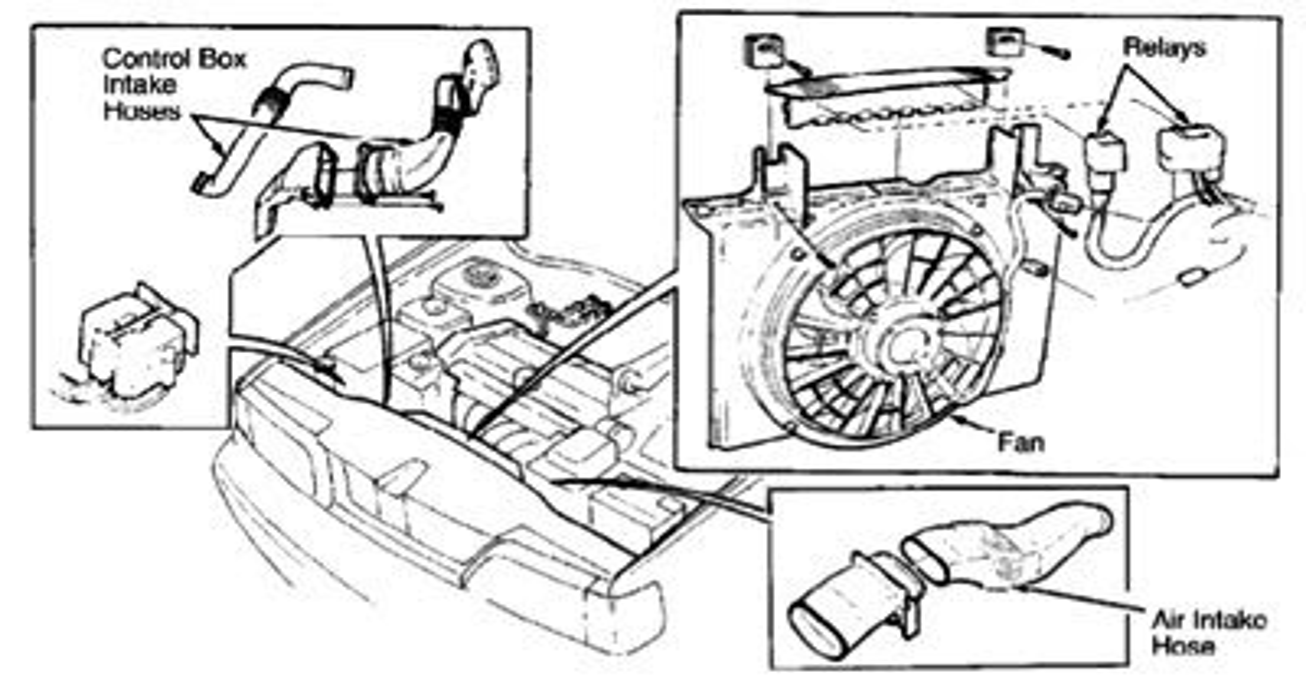 1995 Volvo 850 ACHEATER system manual | Service Repair