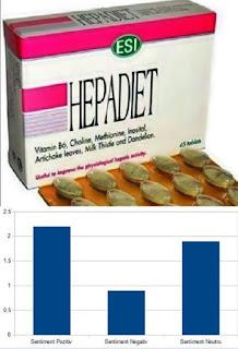 pareri forumuri hepadiet supliment ficat gras