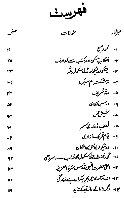 Omar e Rafta by Sahib Zada Maqsood Ul Rasool Old Urdu Book PDF