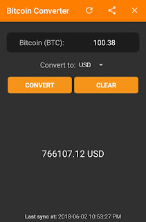 Bitcoin to US Dollar converter