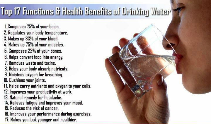 Image result for drink water not soda lose weight
