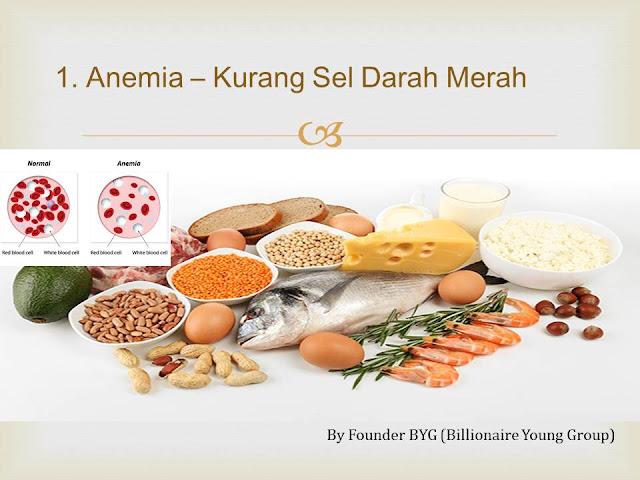 8 Kesan Kekurangan Protein Pada Badan, 8 Kesan Kekurangan Protein Kepada Tubuh Badan 10 Penyakit Akibat Kekurangan Protein dan Ciri-cirinya 13 Akibat Kekurangan dan Kelebihan Protein bagi Tubuh 10 Akibat kekurangan protein 25 Penyakit Akibat Kekurangan Protein  Kesan Kekurangan Protein Secara Umum Pada Tubuh 17 KESAN KEKURANGAN PROTEIN DALAM BADAN ESP - Soy Protein Isolate Powder | Energy | Shaklee Malaysia Protein - Shaklee KEBAIKAN DAN KEBURUKAN ESP SHAKLEE  Faedah & Kebaikan Energizing Soy Protein Shaklee Energizing Soy Protein (ESP)  Faedah & Kebaikan Energizing Soy Protein Shaklee Keistimewaan dan Kebaikan ESP Shaklee / Energizing Soy Protein  penedar vivix shaklee pengedar vivix pengerang pengedar vivix aktif malaysia pengedar shaklee johor pengedar vivix johor