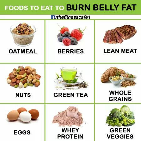 What foods will help burn belly fat