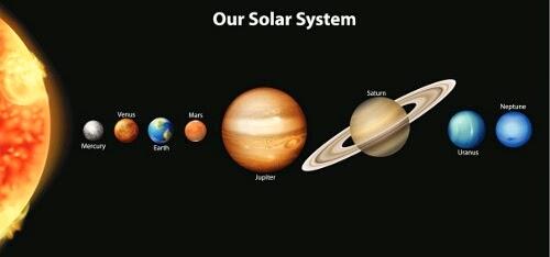 Planet Dan Tata Surya Unique Daily Tips