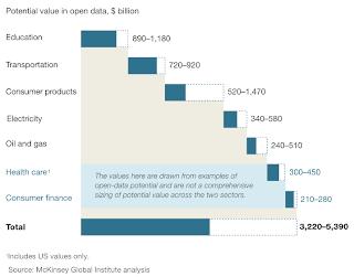 Datos abiertos, innovación y emprendedores. 2
