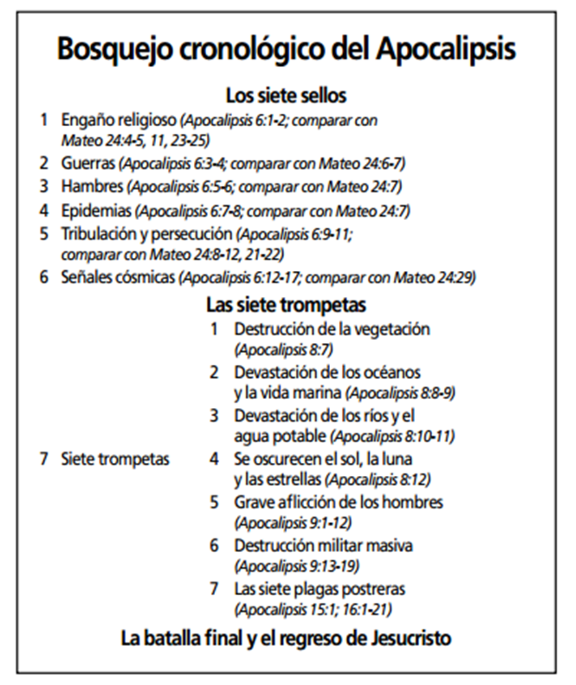 Bosquejos De Sermones En Power Point | hnczcyw.com