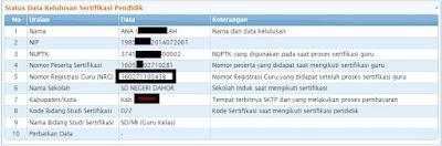 Cara Melihat NRG bagi guru yang telah lulus sertifikasi di info gtk