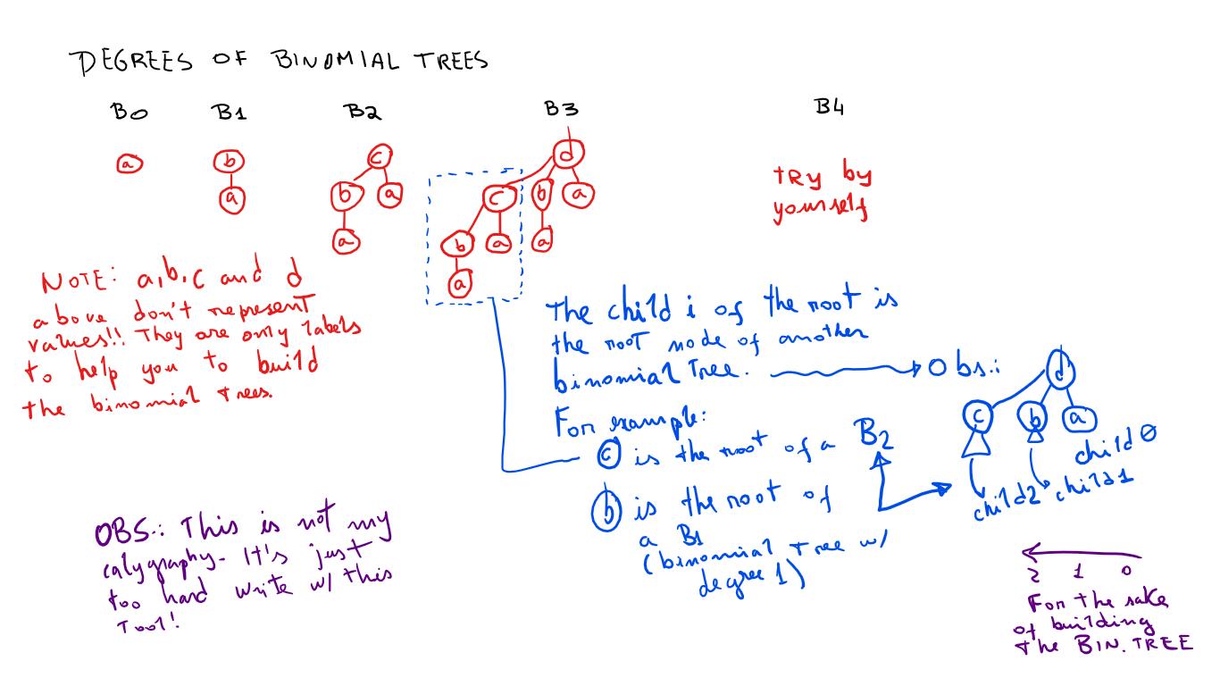 Luiz Araujo @ Innopolis: Tutorial of Data Structures and