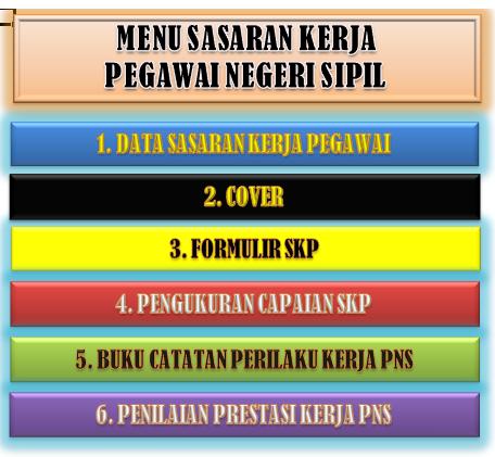 Aplikasi SKP Kepala Urusan Tata Usaha (KAUR TU)