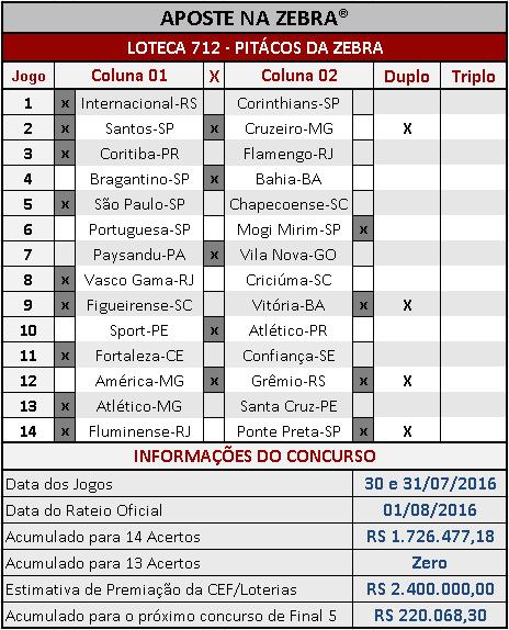 LOTECA 712 - PALPITES / PITÁCOS DA ZEBRA
