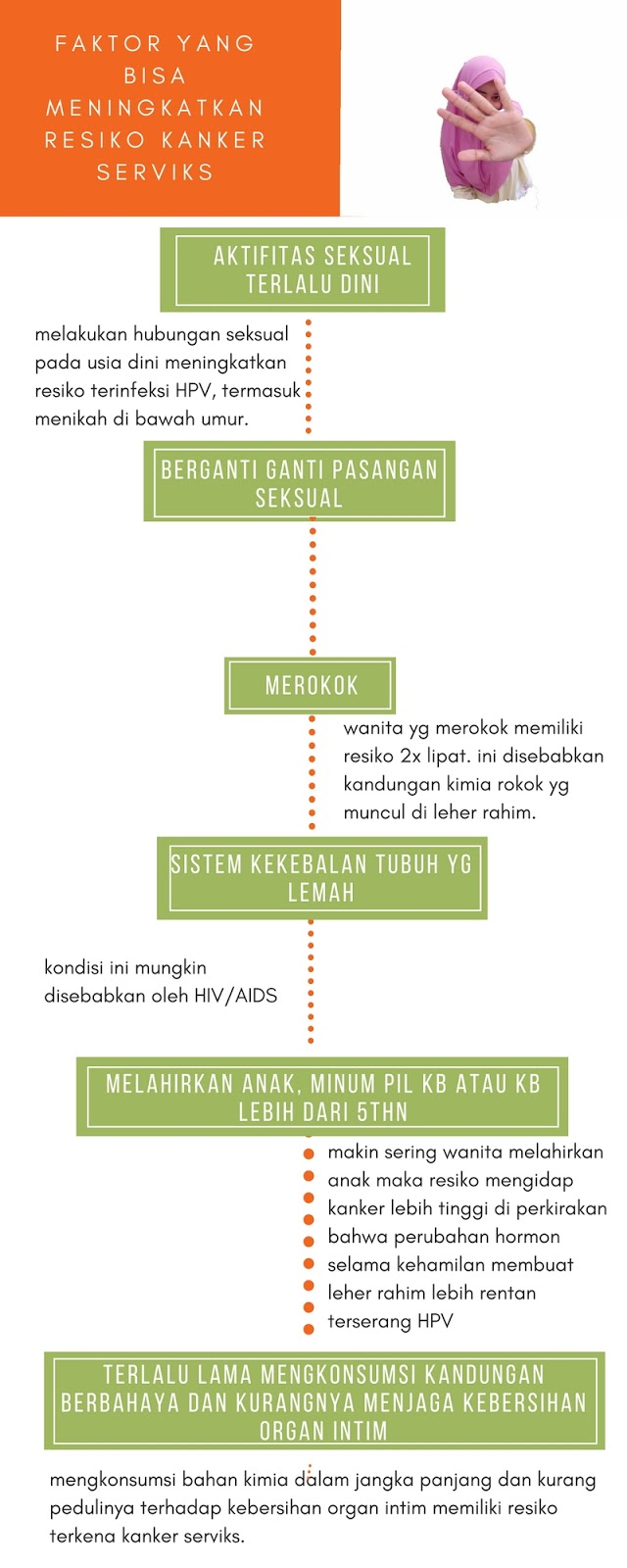 infografis agmiabella.blogspot.com