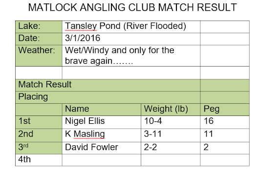 MATLOCK ANGLING CLUB MATCH RESULT 3/1/2016