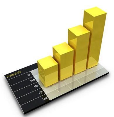 Bentuk Grafik Pengolahan Data