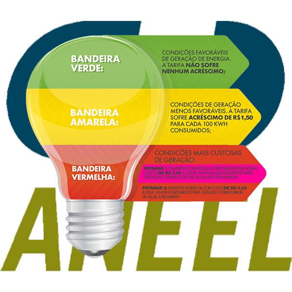 Conta de luz mais cara: Aneel anuncia Bandeira Vermelha para o mês de agosto